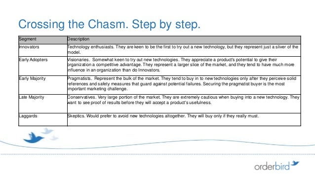 Crossing the Chasm. Step by step.Segment          DescriptionInnovators       Technology enthusiasts. They are keen to be ...