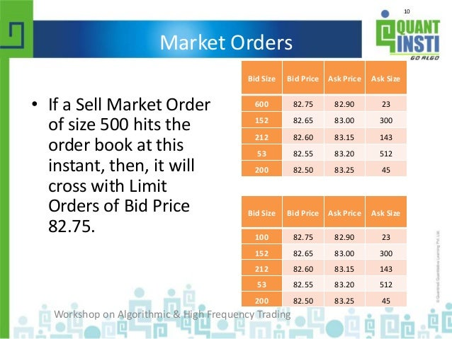 Order book dynamics in high frequency trading