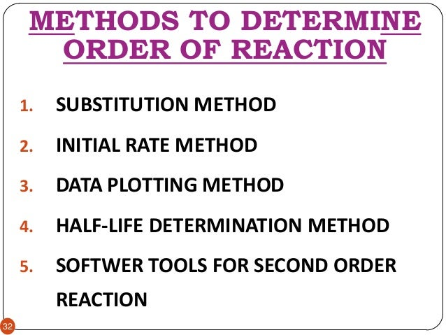determination of rate and order of An introduction to order of reaction and rate equations however, for this more formal and mathematical look at rates of reaction, the rate is usually measured by looking at how fast the concentration of one of the reactants is falling at any one time for example, suppose you had a reaction between two substances a and bassume that at least one of them is in a form where it is sensible to.