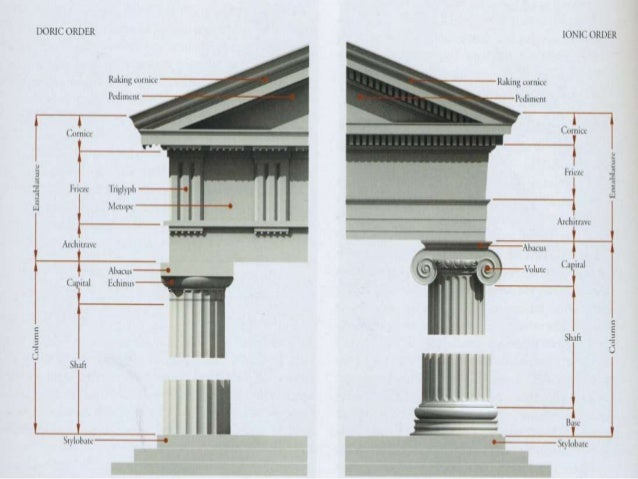 The orders of greek architecture for 5 orders of architecture