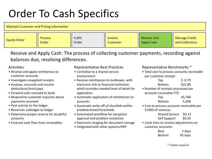 order to cash process improvement map
