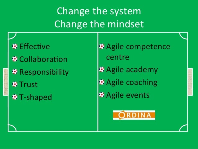 Ordina 23 juni agile competence centre