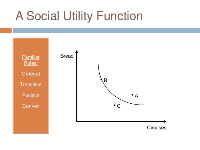 the utility concept in economics Read about the concept of utility in microeconomics, and why economists  disagree about the usefulness of cardinal utility in analysis.