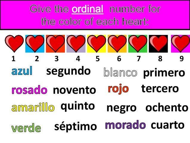 Ordinal numbers in English and Spanish