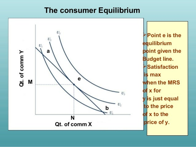 cardinal ordinal approach Theory of ordinal utility the indifference curve analysis approach so they base the theory of consumption on the scale of preference and the ordinal.