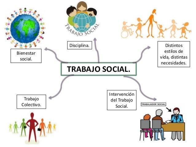 campos de accion de la psicologia social pdf