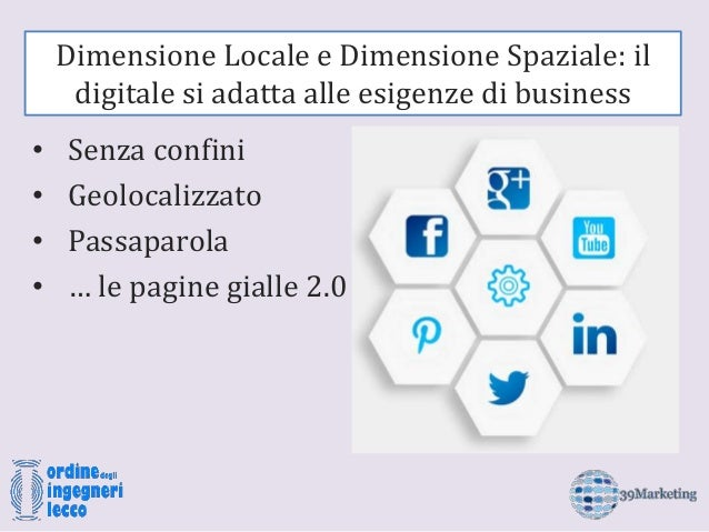 Social Network in Ambito Professionale