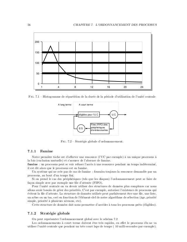 56 CHAPITRE 7. L'ORDONNANCEMENT DES PROCESSUS 1 4 8 12 16 20 24 0 50 100 150 200 Fig. 7.1 – Histogramme de r´epartition de...