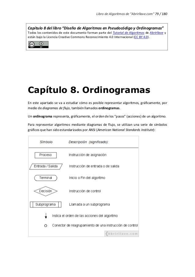"""Libro de Algoritmos de """"Abrirllave.com"""" 79 / 180 Capítulo 8 del libro """"Diseño de Algoritmos en Pseudocódigo y Ordinogramas..."""