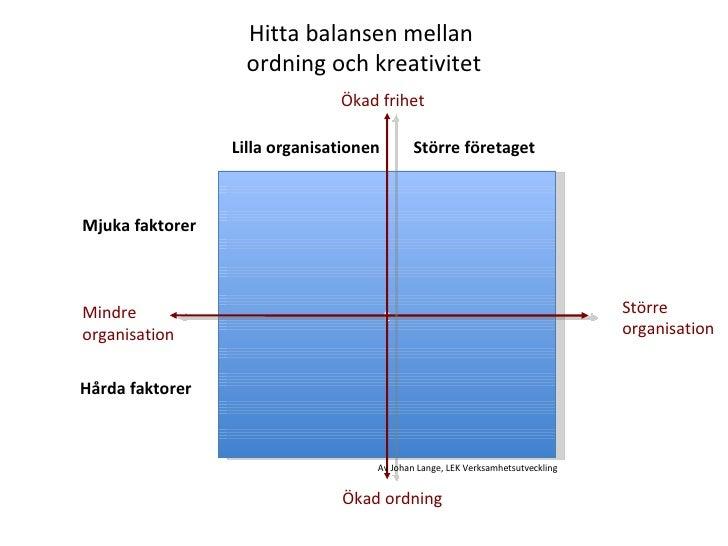 Hitta balansen mellan  ordning och kreativitet t Lilla organisationen Större företaget Mjuka faktorer Hårda faktorer Av Jo...