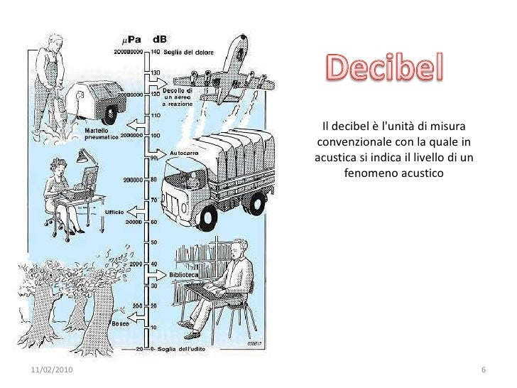 decibel portfolio essay Eighteen major types of wireless technologies exist,  completes the access technology portfolio - customers commonly use more than one access  db - decibel.