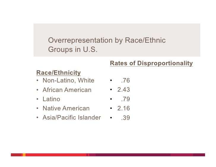disproportionality researching the overrepresentation of minority And combating disproportionality, the overrepresentation of children of certain  minority disproportionality 15  synthesis of research on disproportionality in .