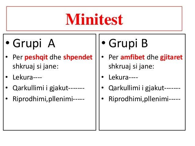 Minitest • Grupi A • Per peshqit dhe shpendet shkruaj si jane: • Lekura---- • Qarkullimi i gjakut------- • Riprodhimi,plle...