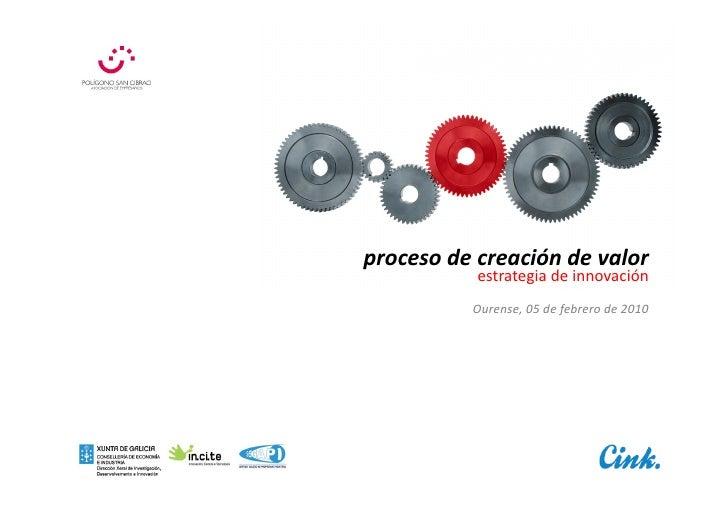 proceso  de  creación  de  valor                           estrategia  de  innovación       proceso  de...