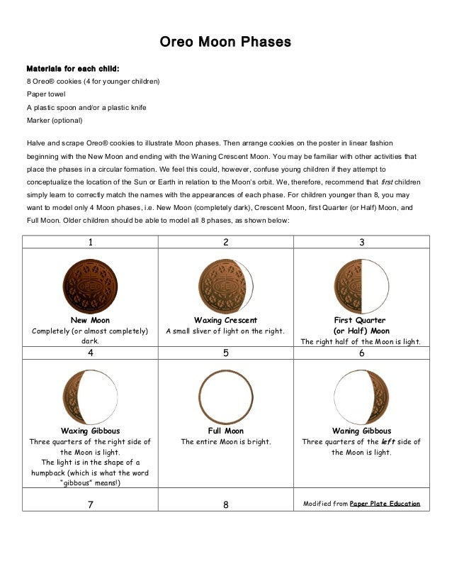 Oreo Moon Phases Materials For Each Child 8 OreoR Cookies 4 Younger