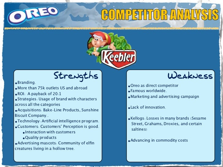 swot analysis of vegemite Mondelēz international's brings powerhouse brands that offer quality, convenience and truly delicious taste to consumers all over the world.