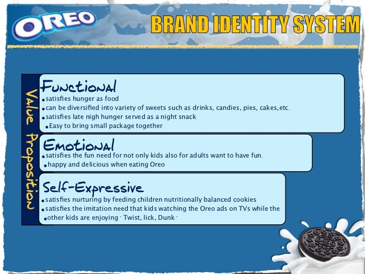 oreo advertisement analysis The story of how oreo's revenue in china has been more than tripled.