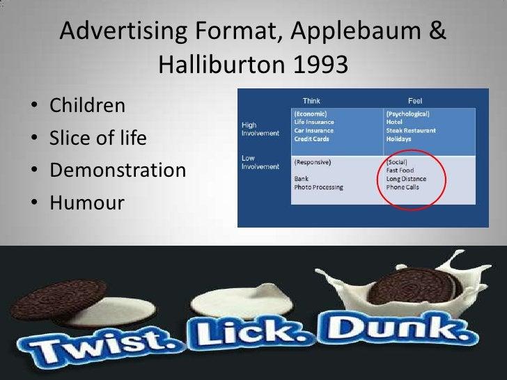 Advertising Format, Applebaum &             Halliburton 1993•   Children•   Slice of life•   Demonstration•   Humour