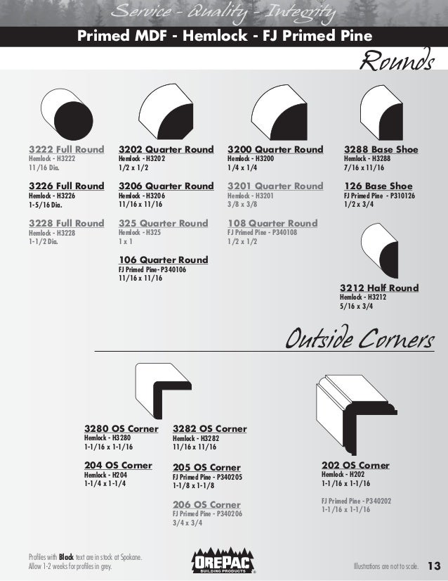 OrePac Moulding and Millwork Guide
