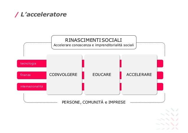 PERSONE, COMUNITÀ e IMPRESE RINASCIMENTI SOCIALI Accelerare conoscenza e imprenditorialità sociali tecnologia finanza inte...