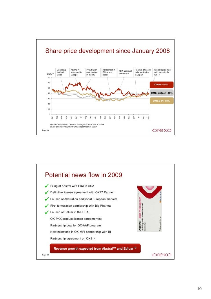 Share price development since January 2008                        Licensing        AbstralTM           ProStrakan –       ...