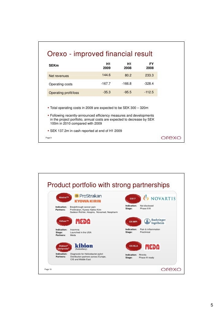 Orexo - improved financial result                                                            H1            H1             ...
