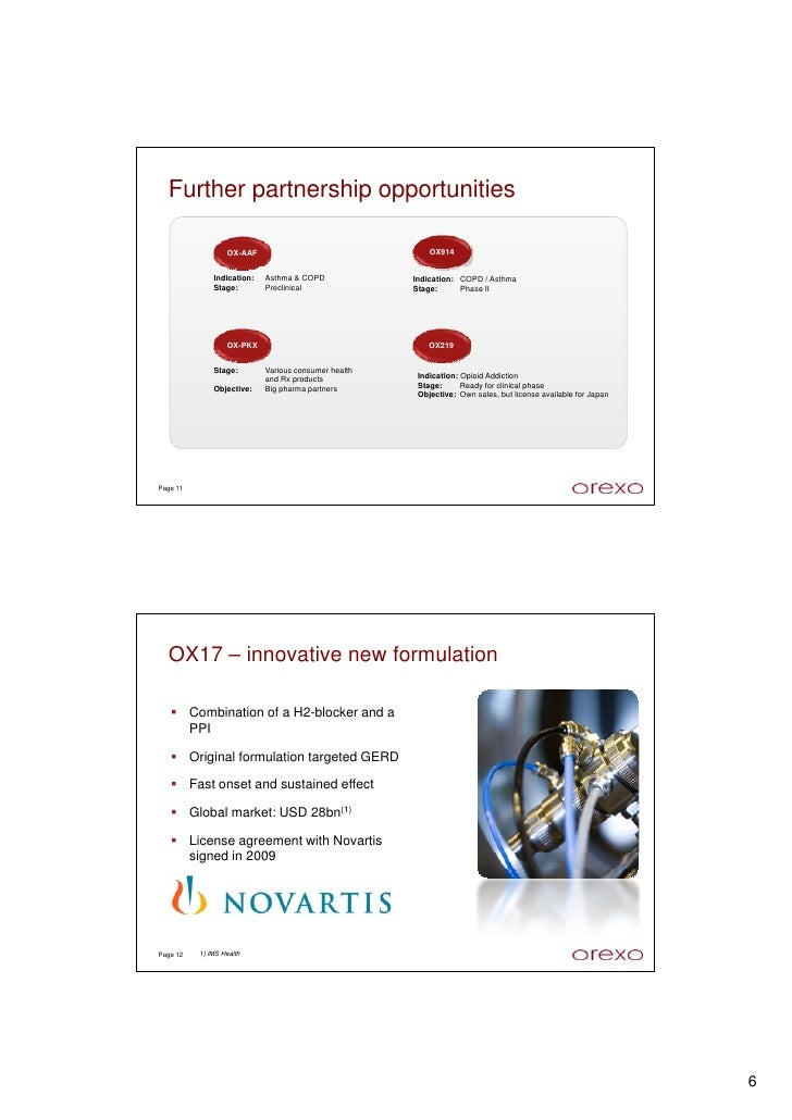Further partnership opportunities                     OX-AAF                                  OX914                  Indic...