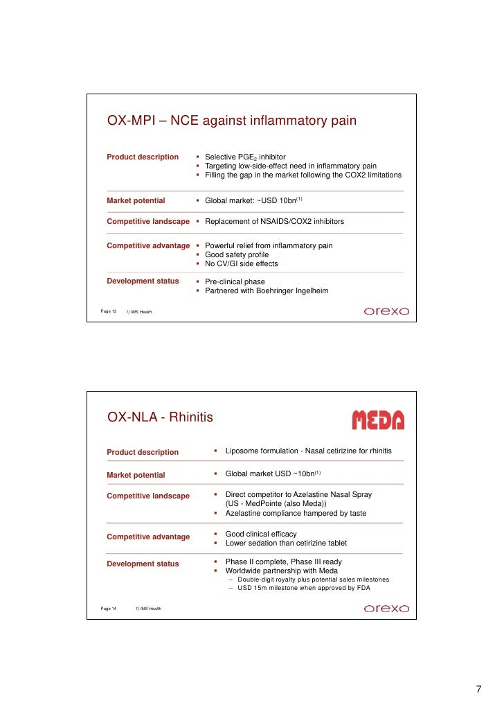 OX-MPI – NCE against inflammatory pain    Product description         Selective PGE2 inhibitor                            ...