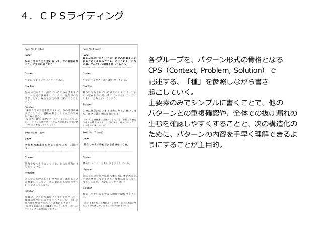 4.CPSライティング 各グループを、パターン形式の⾻格となる CPS(Context, Problem, Solution)で 記述する。「種」を参照しながら書き 起こしていく。 主要素のみでシンプルに書くことで、他の パターンとの重複確認や...