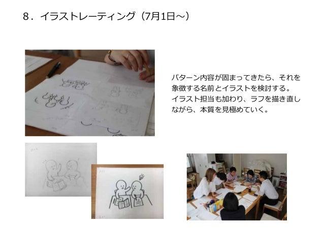 8.イラストレーティング(7⽉1⽇〜) パターン内容が固まってきたら、それを 象徴する名前とイラストを検討する。 イラスト担当も加わり、ラフを描き直し ながら、本質を⾒極めていく。