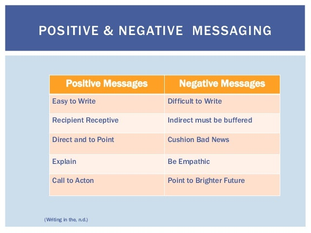 negative communication Cultural insensitivity can play a particularly negative role in the workplace, resulting in employees feeling as if they do not belong in such a situation, proper communication can create awareness, understanding, and a happy medium where everyone is happy.