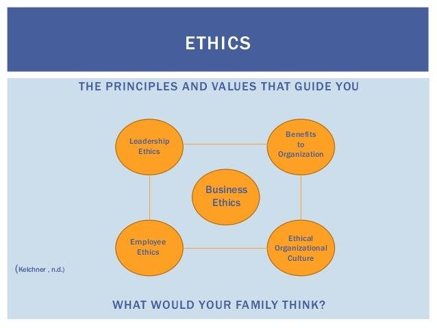 Communication of Values and Ethics in Strategic Organizational Communication Essay