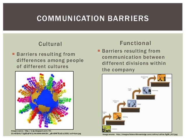 Cultural differences affecting meaning and understanding essay