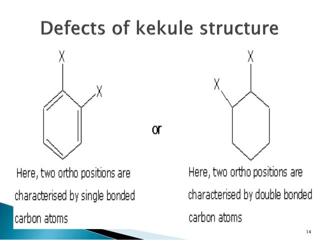 an introduction to benzene In 1890, at the 25th anniversary of the benzene structure discovery, friedrich  august kekulé, a german chemist, reminisced about his major.