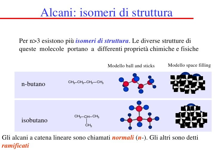 Organica Idrocarburi
