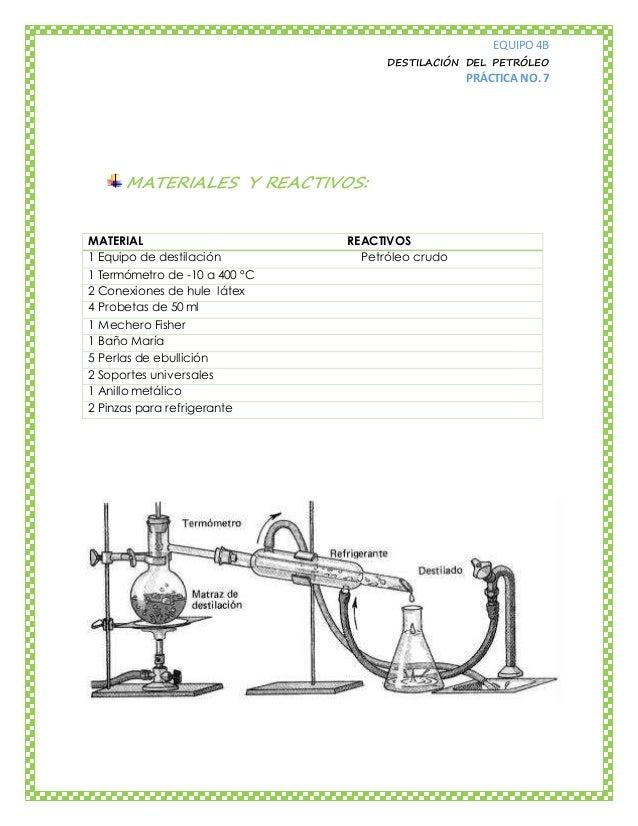 EQUIPO 4B DESTILACIÓN DEL PETRÓLEO PRÁCTICA NO. 7 MATERIALES Y REACTIVOS: MATERIAL REACTIVOS 1 Equipo de destilación Petró...