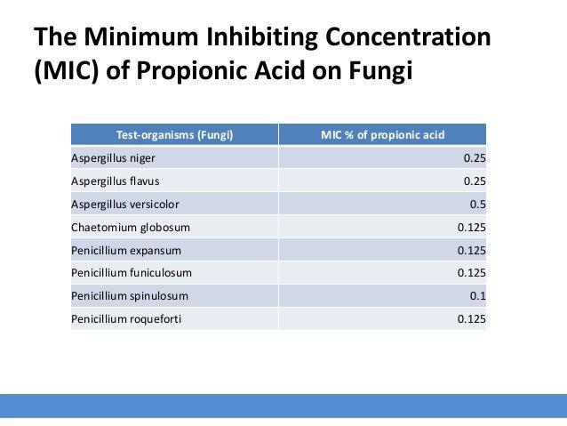 The Minimum Inhibiting Concentration (MIC) of Propionic Acid on Fungi Test-organisms (Fungi) MIC % of propionic acid Asper...