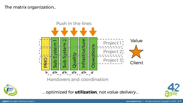 agile42 | the agile coaching company www.agile42.com | All rights reserved. Copyright © 2007 - 2017. The matrix organizati...