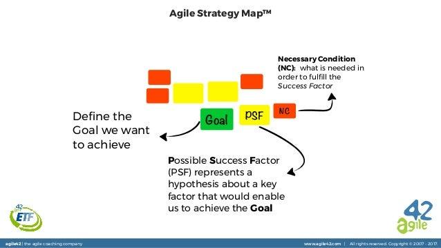 agile42 | the agile coaching company www.agile42.com | All rights reserved. Copyright © 2007 - 2017. Goal PSF NC Agile Str...