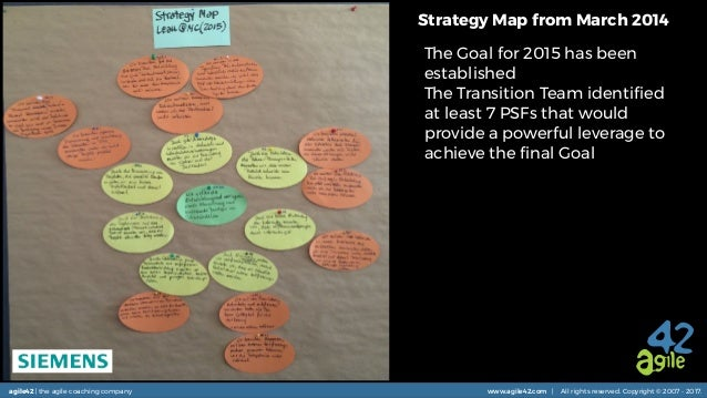 agile42 | the agile coaching company www.agile42.com | All rights reserved. Copyright © 2007 - 2017. Strategy Map from Mar...