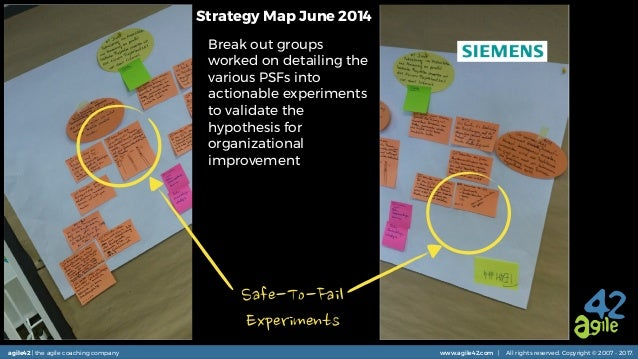 agile42 | the agile coaching company www.agile42.com | All rights reserved. Copyright © 2007 - 2017. Strategy Map June 201...