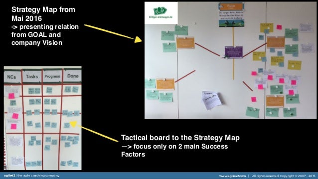 agile42 | the agile coaching company www.agile42.com | All rights reserved. Copyright © 2007 - 2017. Strategy Map from Mai...