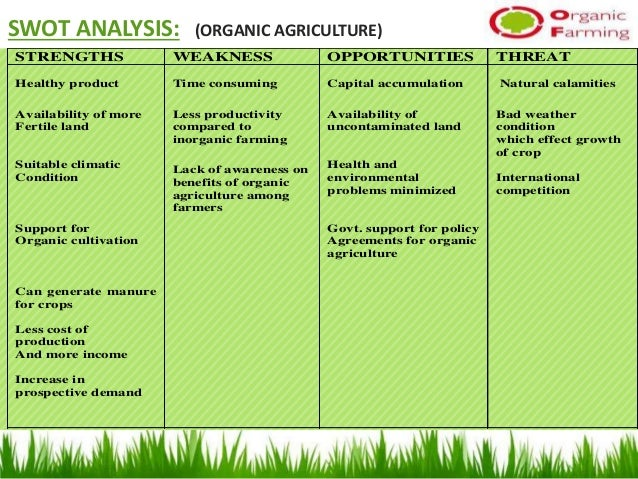 swot analysis of organic farming The model used in this study is the method of swot analysis based on the swot analysis towards organic farming fruits obtained six alternative strategy that is (1).