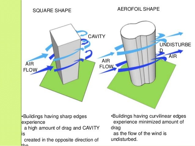 Cavity Wall Insulation Materials Partial Fill Cavity Wall