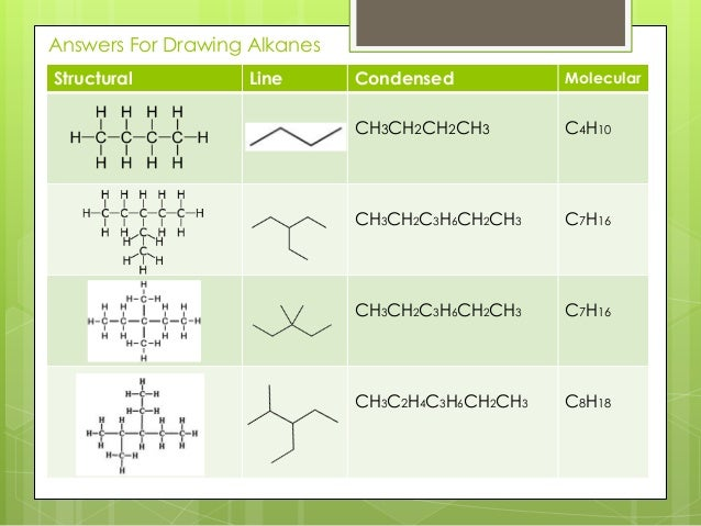 organic chemistry for dummies 8 638 jpg cb 1371230655