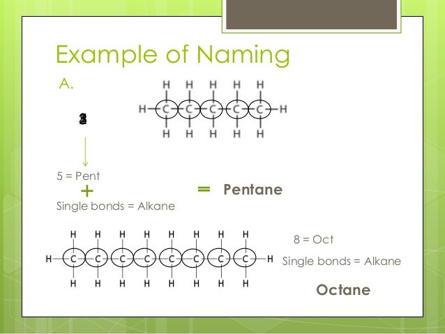 organic chemistry functional groups how to understand and memorize