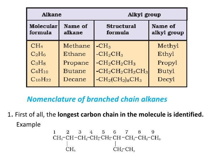 what organic molecule can be detected with lugols essay Every living thing is dependent on large complex molecules, known as  macromolecules  determine the macromolecules present in an unknown  solution essay sample  lugol's iodine solution was used for identification of  starch and glycogen  1% lactose solution, beer, and unknown #146 as can be  seen in table 2.