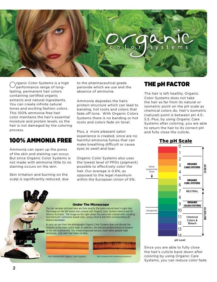 Ammonia Free Permanent Hair Color Borchure