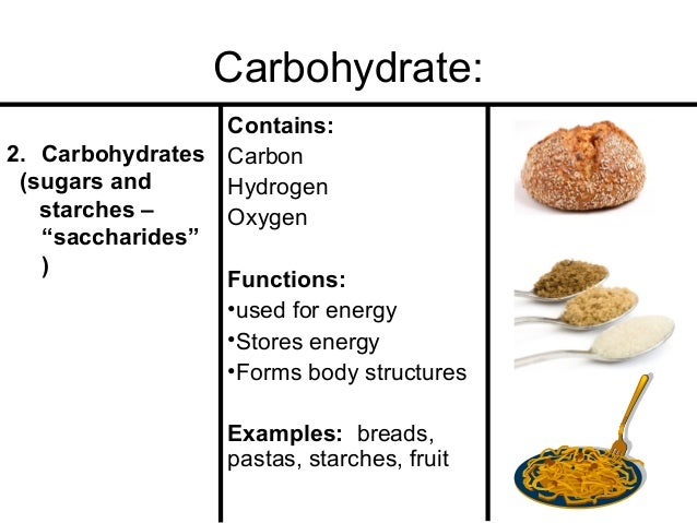 Organic Compound Examples In Food