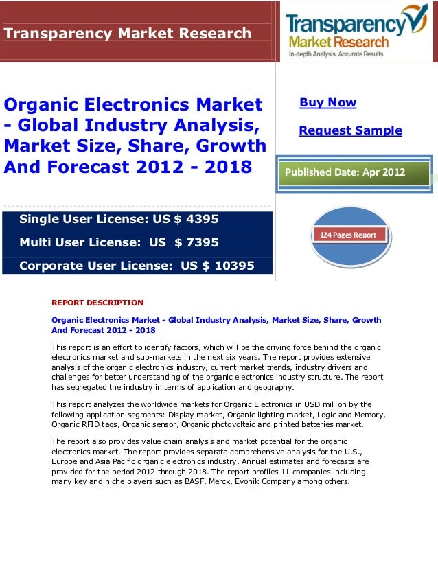 Transparency Market ResearchOrganic Electronics Market                                                  Buy Now- Global In...